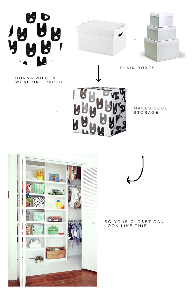 CHOU POMME BLOG Kids Room Makeover Ideas